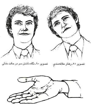 پاورپوینت بررسی زبان بدن